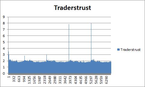 eurusd_Traderstrust