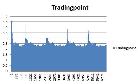 eurusd_Tradingpoint