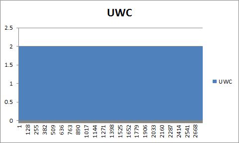 eurusd_UWC