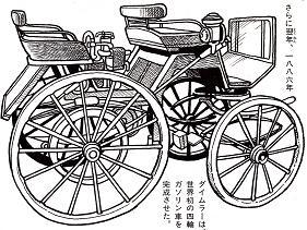 世界初の4輪自動車(「マルコーニ ダイムラー ライト兄弟」より)