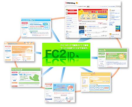 FC2のたくさんのサービスを1つのIDで登録、管理できる