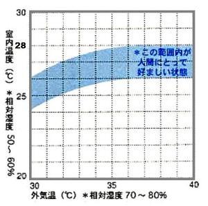 体温調節-3