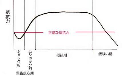 熱中症-4