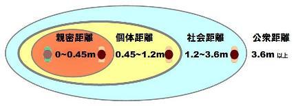 オキシトシン-3