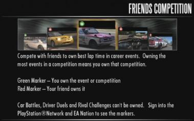 NfSS FRIENDS COMPETITION