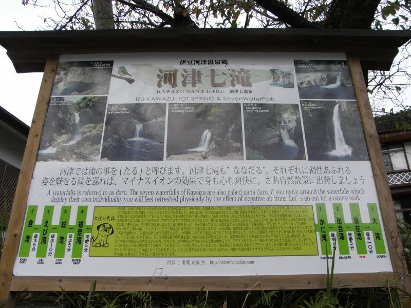 七滝の説明
