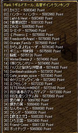 P戦結果109