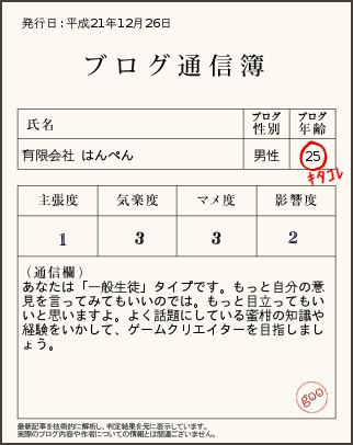 tushinboのコピー