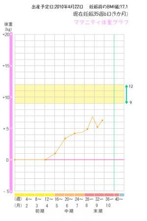 graph3009_1m_convert_20100324090127.jpg