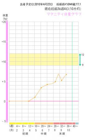 graph3009_1m_convert_20100329085249.jpg