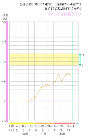 graph3009_1m_convert_20100414000634.jpg