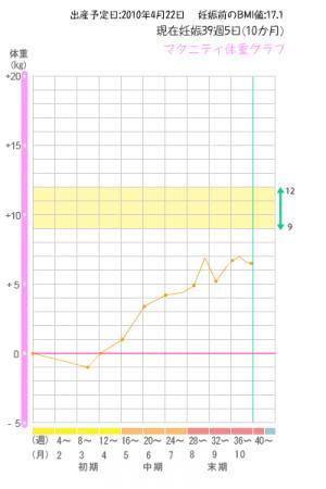 graph3009_1m_convert_20100420194447.jpg