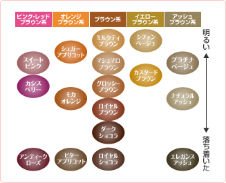karagurafu.jpg