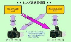 Digital camera_7