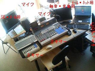 スタジオ風景
