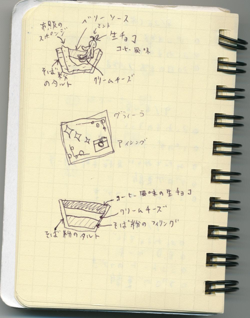 カメラチョコタルトの設計図