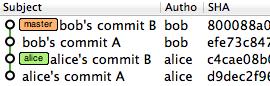 bobリポジトリにコミットを追加