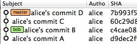 aliceリポジトリにコミットを追加