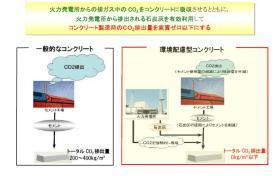 環境配慮型コンクリート