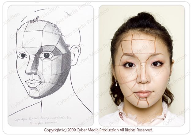 これは顔を立体に捉えてバランスよくメイクする為に最初に学ぶことです。