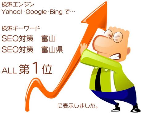 ホームページ制作・WEB制作・SEO対策(富山県) アイテム