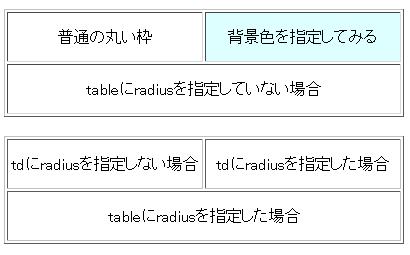radius by Firefox3.63