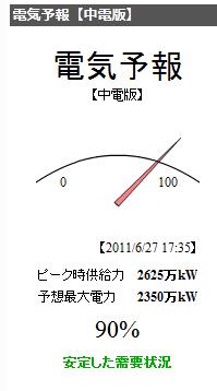 110627電気予報