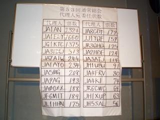 5-29-004