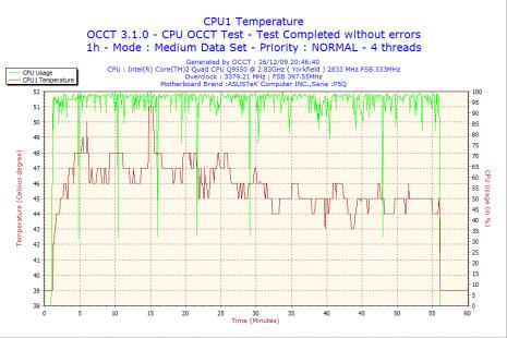 2009-12-26-20h46-CPU1.png