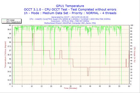 2009-12-26-20h46-GPU1.png