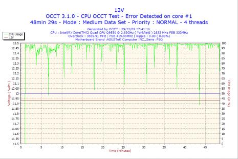 2009-12-29-17h41-Volt12.png