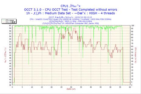 2010-01-10-09h13-CPU1.png