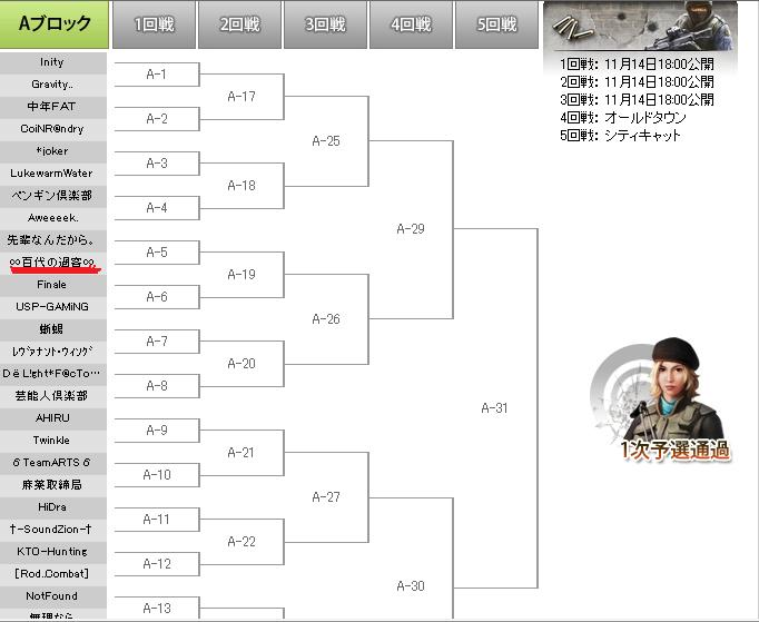 日本一弱小クラン当選しました。