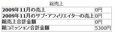 2009y11m10d_211351630.jpg
