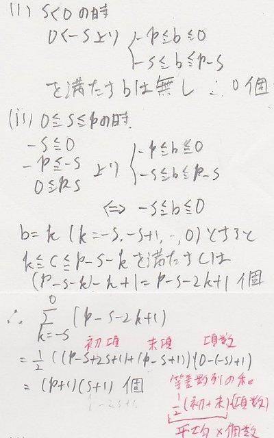 toudai2011ri510.jpg