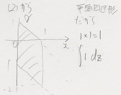 toudai2011ri608.jpg
