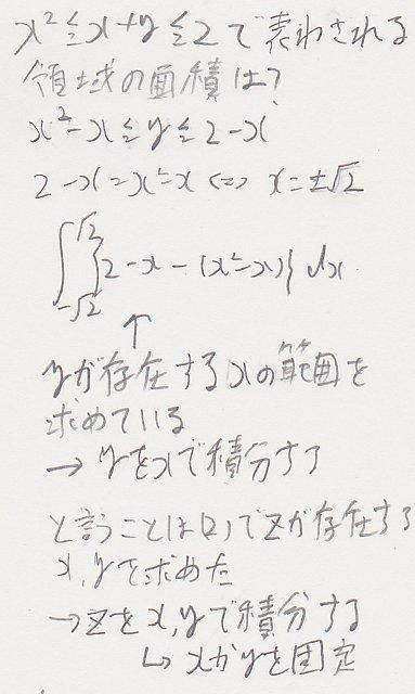 toudai2011ri611.jpg