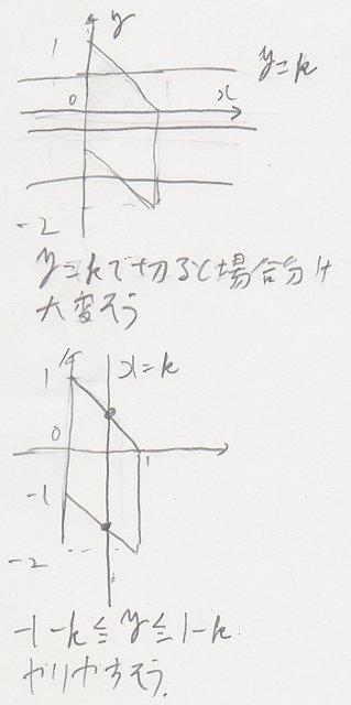toudai2011ri612.jpg