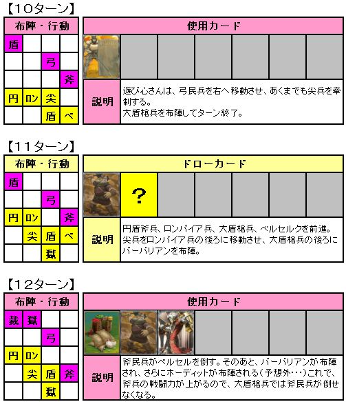 第9回FNBL_3回戦_4