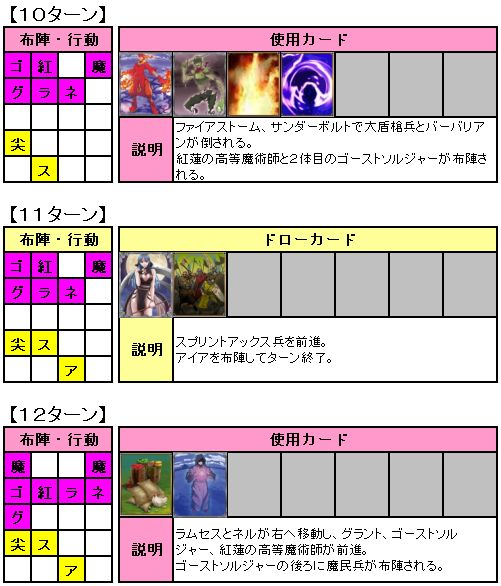 第9回FNBL_4回戦_4