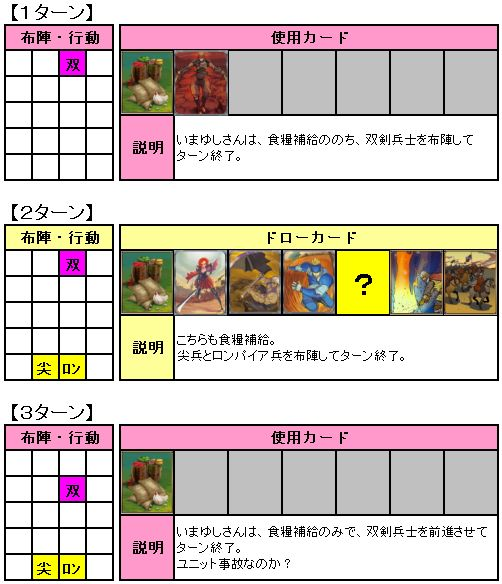 第9回FNBL5回戦_1