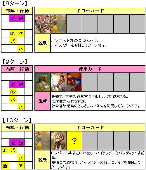 第9回FNBL5回戦_3