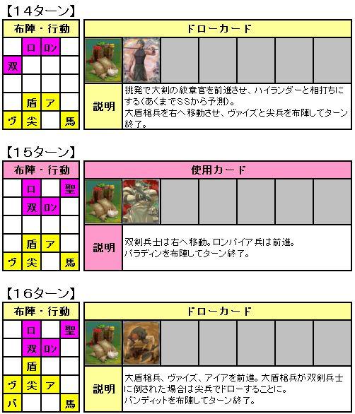 第9回FNBL5回戦_5