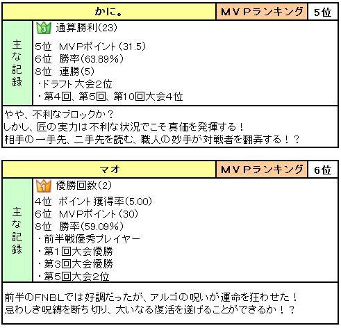 マスターズトーナメント参加者リスト_3