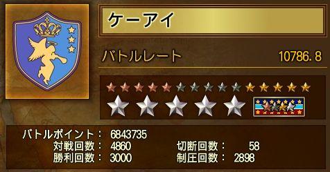 3000勝