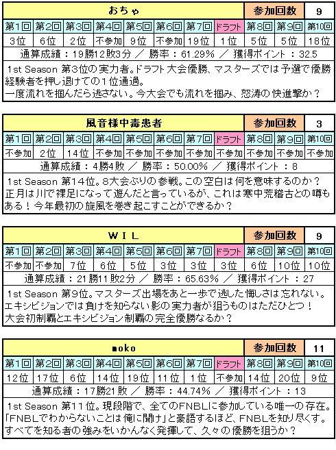 2nd_Season_エントリーリスト_01