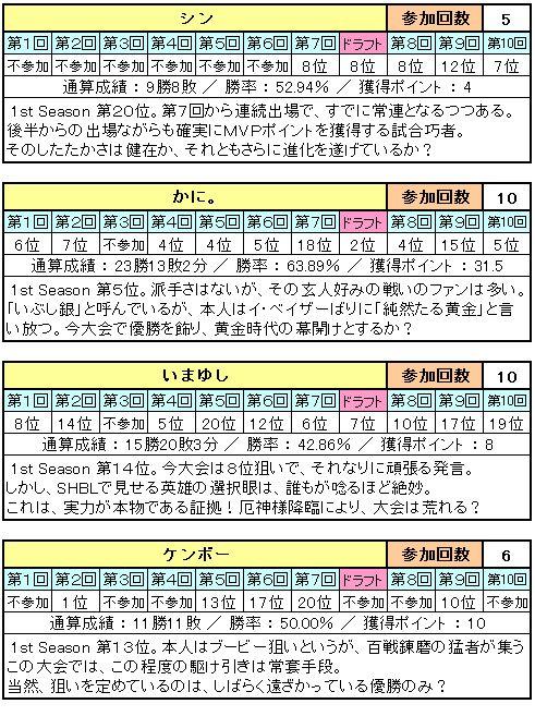 2nd_Season_エントリーリスト_03