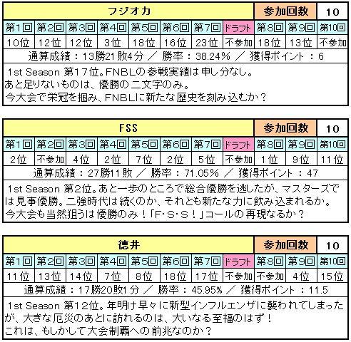 2nd_Season_エントリーリスト_05