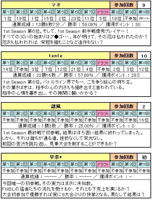 2nd_Season_エントリーリスト_02