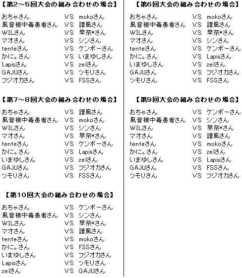 2nd_Season_1回緒戦組み合せ